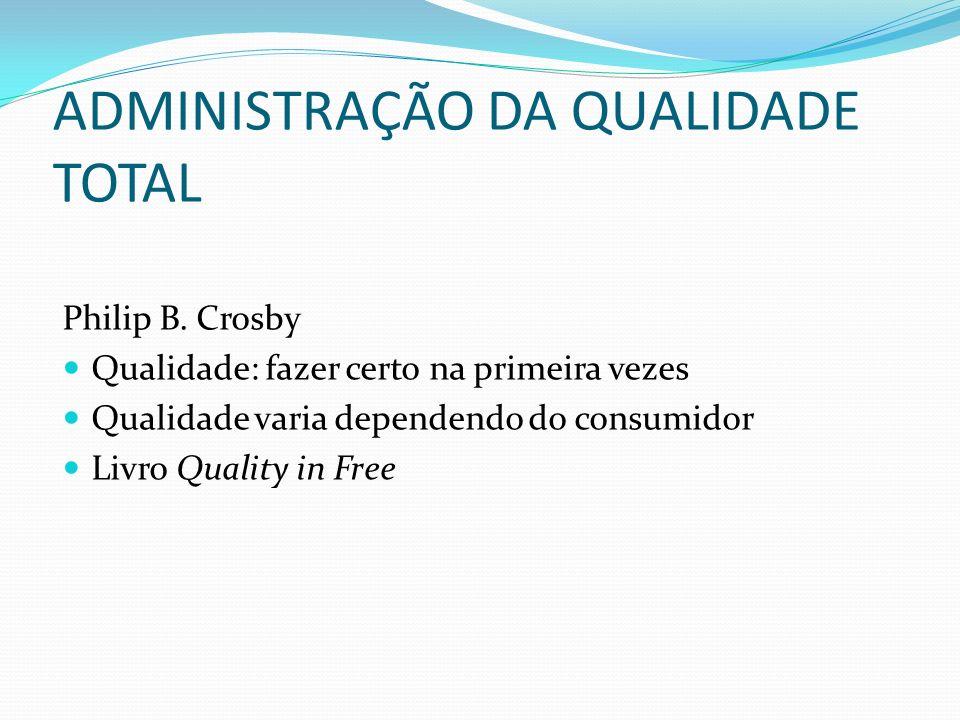 ADMINISTRAÇÃO DA QUALIDADE TOTAL Philip B. Crosby Qualidade: fazer certo na primeira vezes Qualidade varia dependendo do consumidor Livro Quality in F