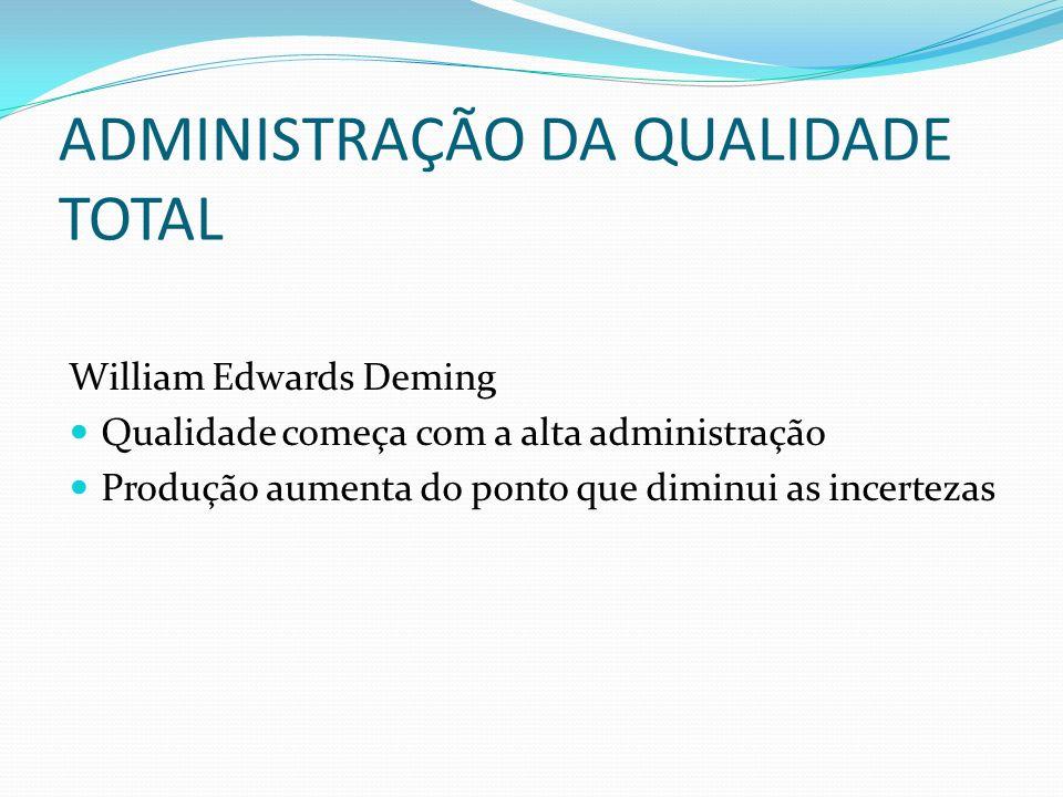 ADMINISTRAÇÃO DA QUALIDADE TOTAL William Edwards Deming Qualidade começa com a alta administração Produção aumenta do ponto que diminui as incertezas