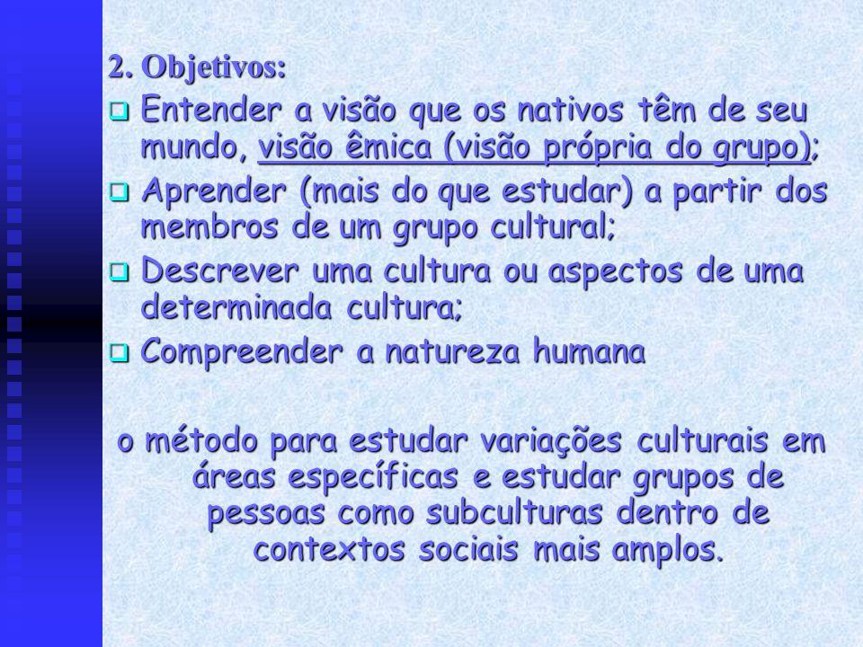 2. Objetivos: Entender a visão que os nativos têm de seu mundo, visão êmica (visão própria do grupo); Entender a visão que os nativos têm de seu mundo