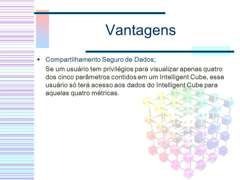 Vantagens Compartilhamento Seguro de Dados; Se um usuário tem privilégios para visualizar apenas quatro dos cinco parâmetros contidos em um Intelligen