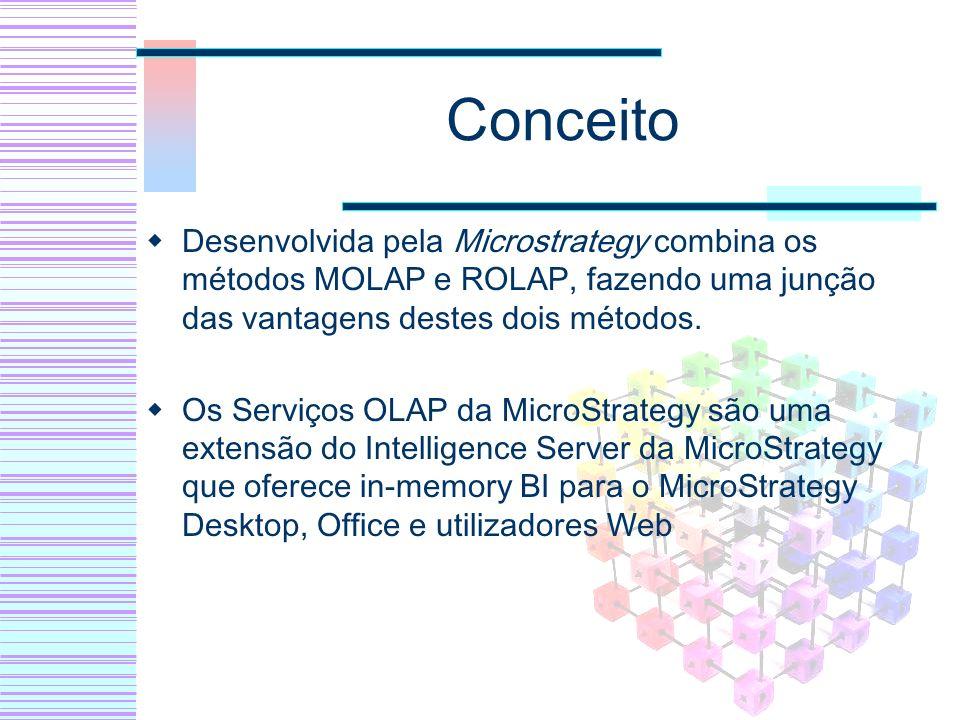 Conceito Desenvolvida pela Microstrategy combina os métodos MOLAP e ROLAP, fazendo uma junção das vantagens destes dois métodos. Os Serviços OLAP da M