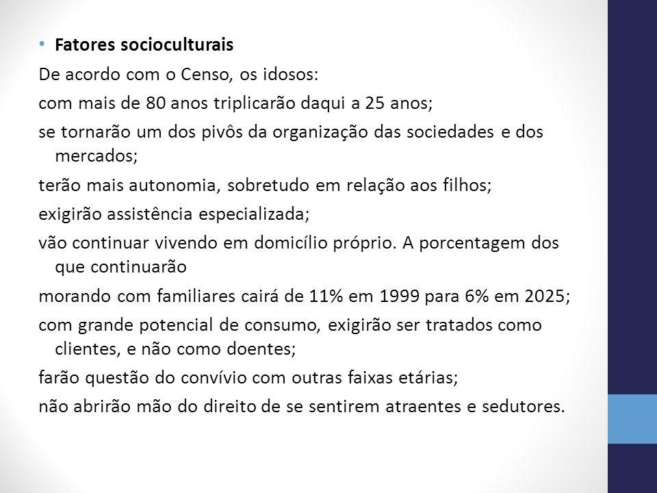 Fatores socioculturais De acordo com o Censo, os idosos: com mais de 80 anos triplicarão daqui a 25 anos; se tornarão um dos pivôs da organização das