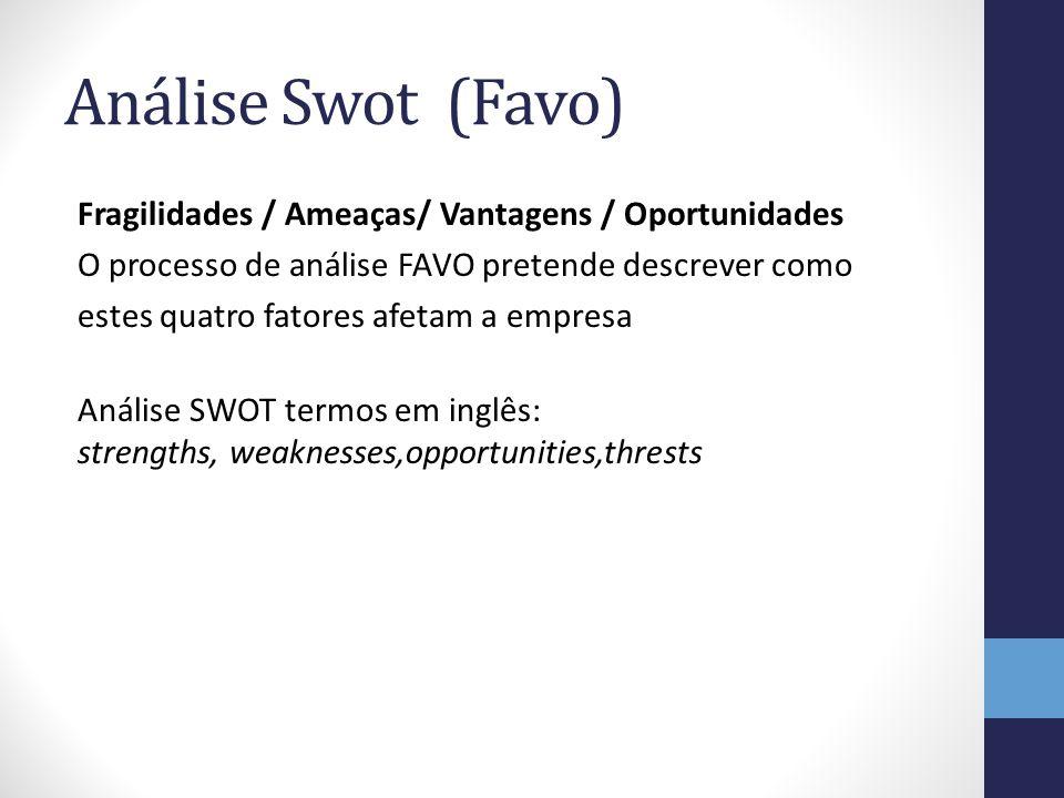Análise Swot (Favo) Fragilidades / Ameaças/ Vantagens / Oportunidades O processo de análise FAVO pretende descrever como estes quatro fatores afetam a