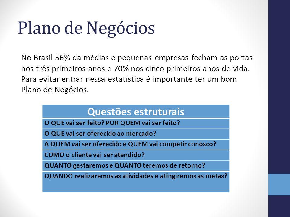 Plano de Negócios No Brasil 56% da médias e pequenas empresas fecham as portas nos três primeiros anos e 70% nos cinco primeiros anos de vida. Para ev