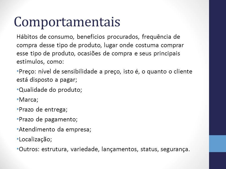 Comportamentais Hábitos de consumo, benefícios procurados, frequência de compra desse tipo de produto, lugar onde costuma comprar esse tipo de produto
