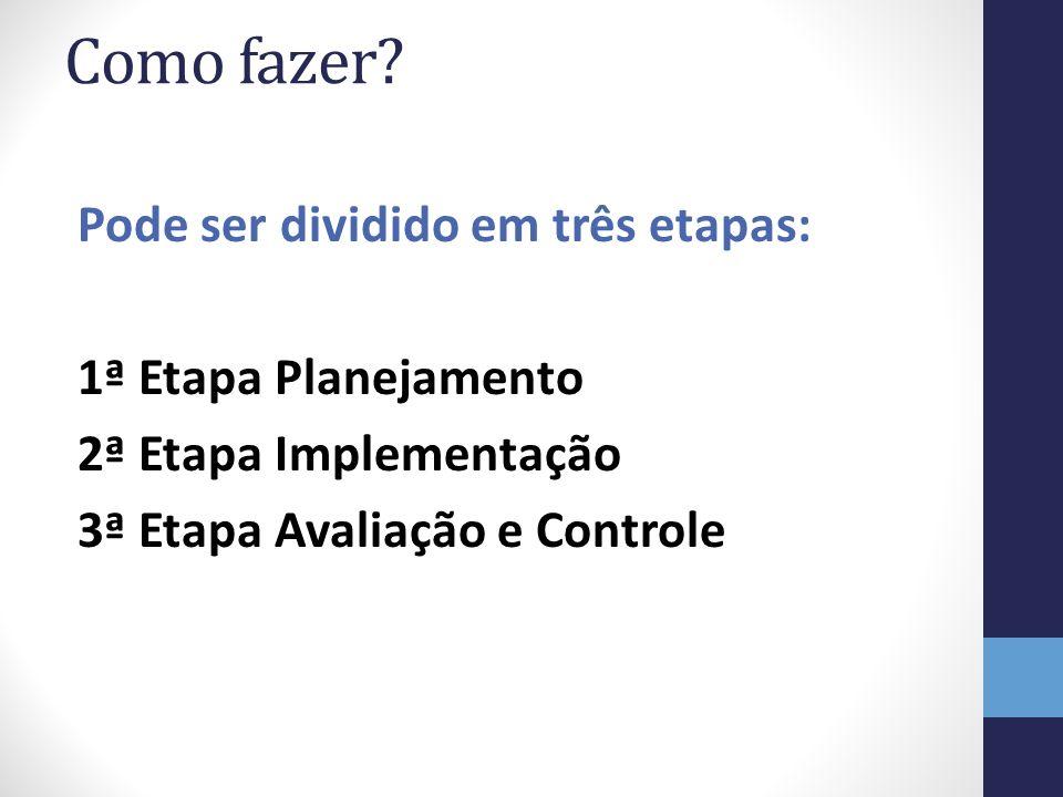 Como fazer? Pode ser dividido em três etapas: 1ª Etapa Planejamento 2ª Etapa Implementação 3ª Etapa Avaliação e Controle