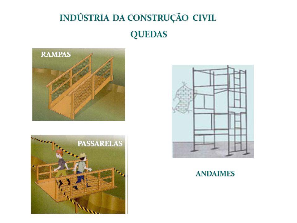INDÚSTRIA DA CONSTRUÇÃO CIVIL QUEDAS RAMPAS PASSARELAS ANDAIMES