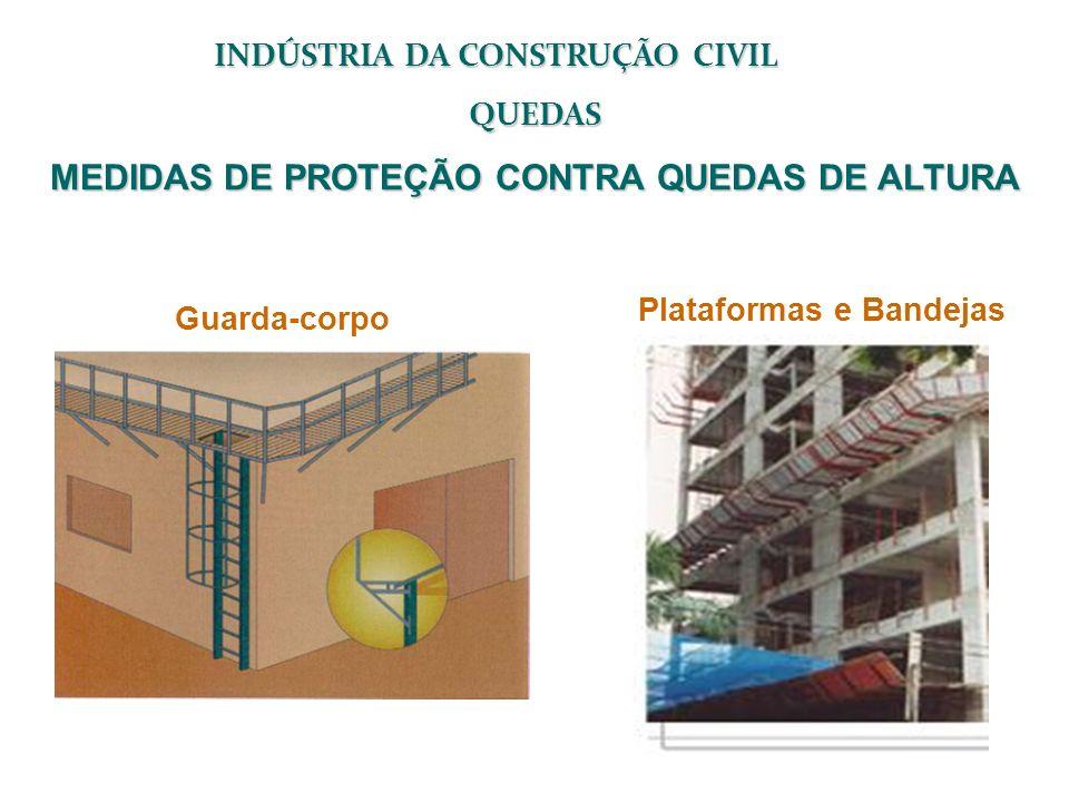 INDÚSTRIA DA CONSTRUÇÃO CIVIL QUEDAS MEDIDAS DE PROTEÇÃO CONTRA QUEDAS DE ALTURA Guarda-corpo Plataformas e Bandejas