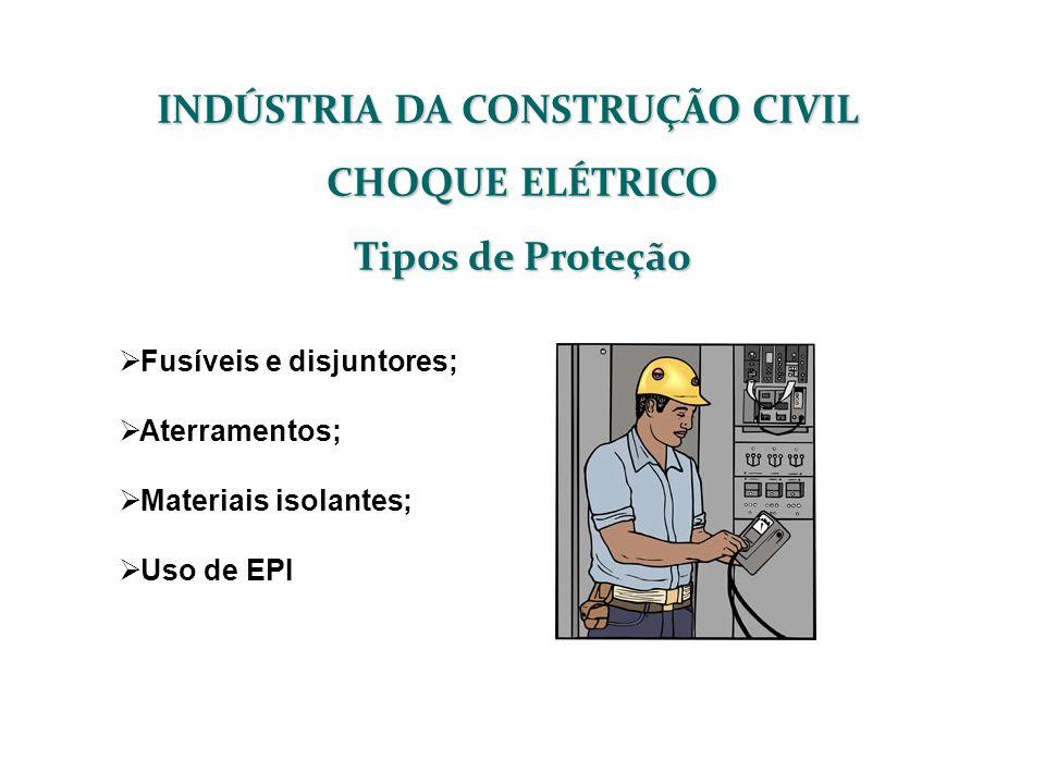 INDÚSTRIA DA CONSTRUÇÃO CIVIL CHOQUE ELÉTRICO Tipos de Proteção Fusíveis e disjuntores; Aterramentos; Materiais isolantes; Uso de EPI