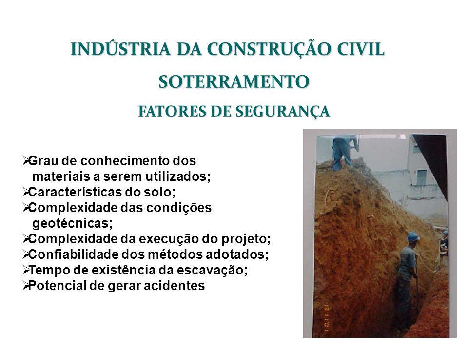 SOTERRAMENTO FATORES DE SEGURANÇA Grau de conhecimento dos materiais a serem utilizados; Características do solo; Complexidade das condições geotécnic