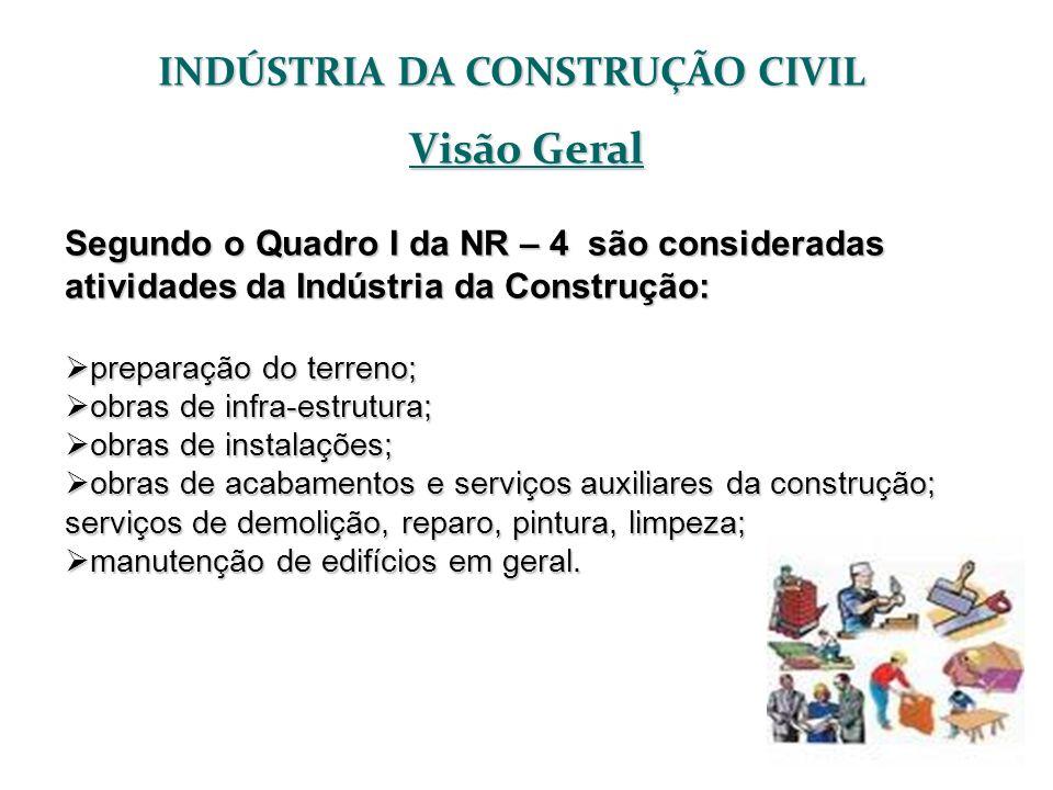 INDÚSTRIA DA CONSTRUÇÃO CIVIL Visão Geral Segundo o Quadro I da NR – 4 são consideradas atividades da Indústria da Construção: preparação do terreno;