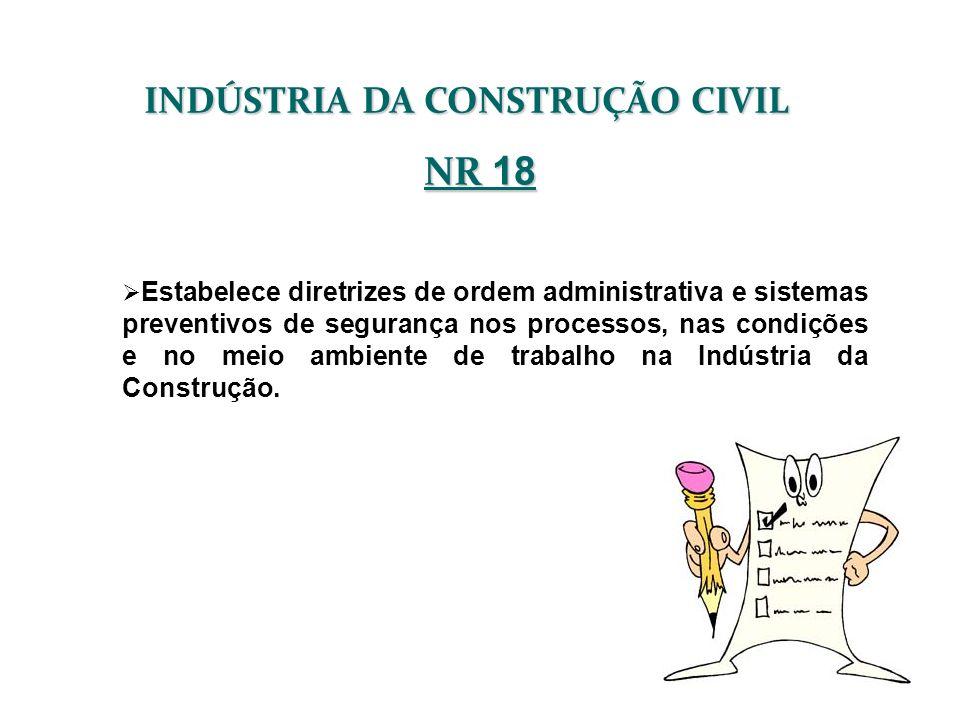INDÚSTRIA DA CONSTRUÇÃO CIVIL NR 18 Estabelece diretrizes de ordem administrativa e sistemas preventivos de segurança nos processos, nas condições e n