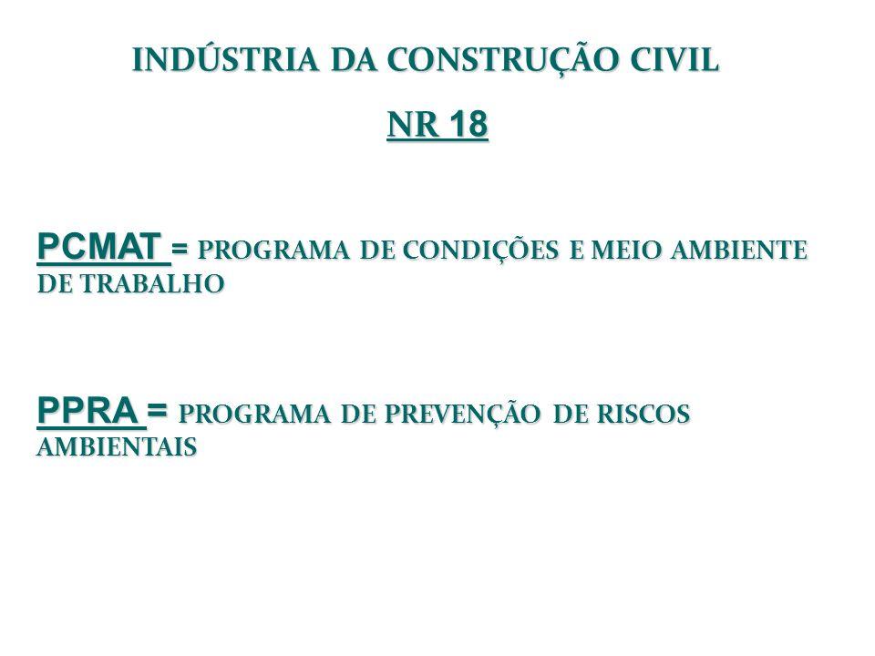 INDÚSTRIA DA CONSTRUÇÃO CIVIL NR 18 PPRA = PROGRAMA DE PREVENÇÃO DE RISCOS AMBIENTAIS PCMAT = PROGRAMA DE CONDIÇÕES E MEIO AMBIENTE DE TRABALHO