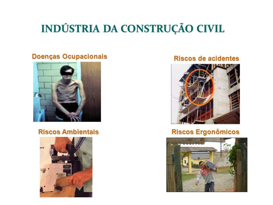 INDÚSTRIA DA CONSTRUÇÃO CIVIL Doenças Ocupacionais Riscos Ambientais Riscos Ergonômicos Riscos de acidentes