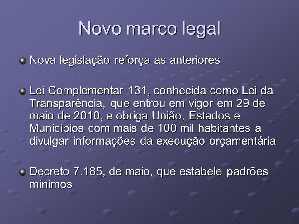 Novo marco legal Nova legislação reforça as anteriores Lei Complementar 131, conhecida como Lei da Transparência, que entrou em vigor em 29 de maio de