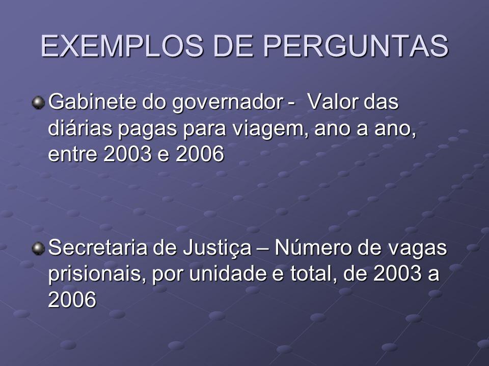 EXEMPLOS DE PERGUNTAS Gabinete do governador - Valor das diárias pagas para viagem, ano a ano, entre 2003 e 2006 Secretaria de Justiça – Número de vag
