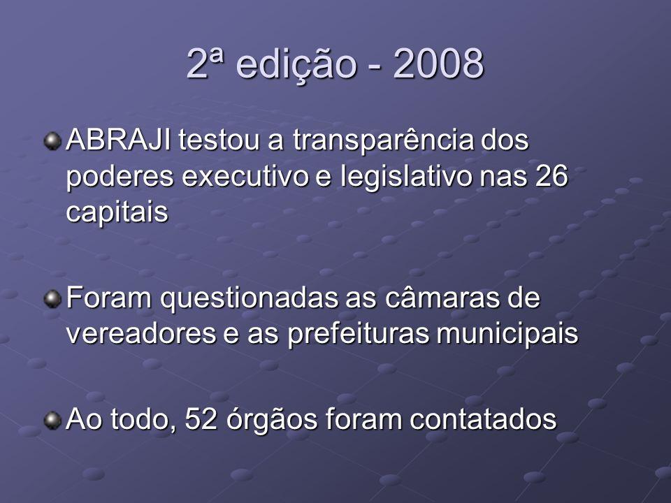 2ª edição - 2008 ABRAJI testou a transparência dos poderes executivo e legislativo nas 26 capitais Foram questionadas as câmaras de vereadores e as pr