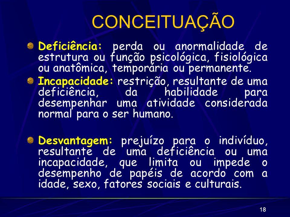 18 CONCEITUAÇÃO Deficiência: perda ou anormalidade de estrutura ou função psicológica, fisiológica ou anatômica, temporária ou permanente. Incapacidad