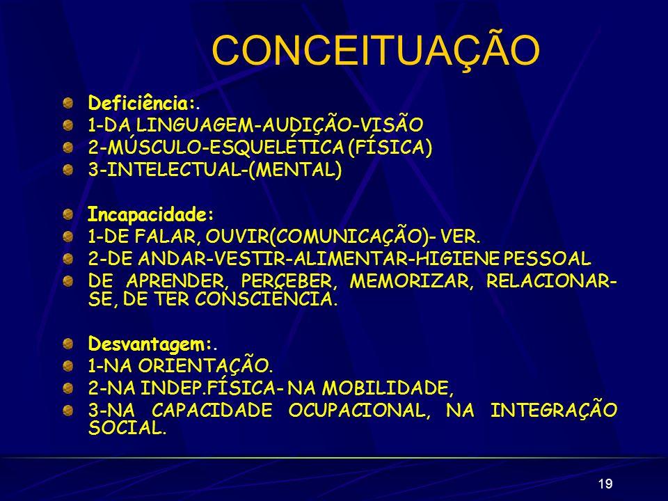 19 CONCEITUAÇÃO Deficiência:. 1-DA LINGUAGEM-AUDIÇÃO-VISÃO 2-MÚSCULO-ESQUELÉTICA (FÍSICA) 3-INTELECTUAL-(MENTAL) Incapacidade: 1-DE FALAR, OUVIR(COMUN