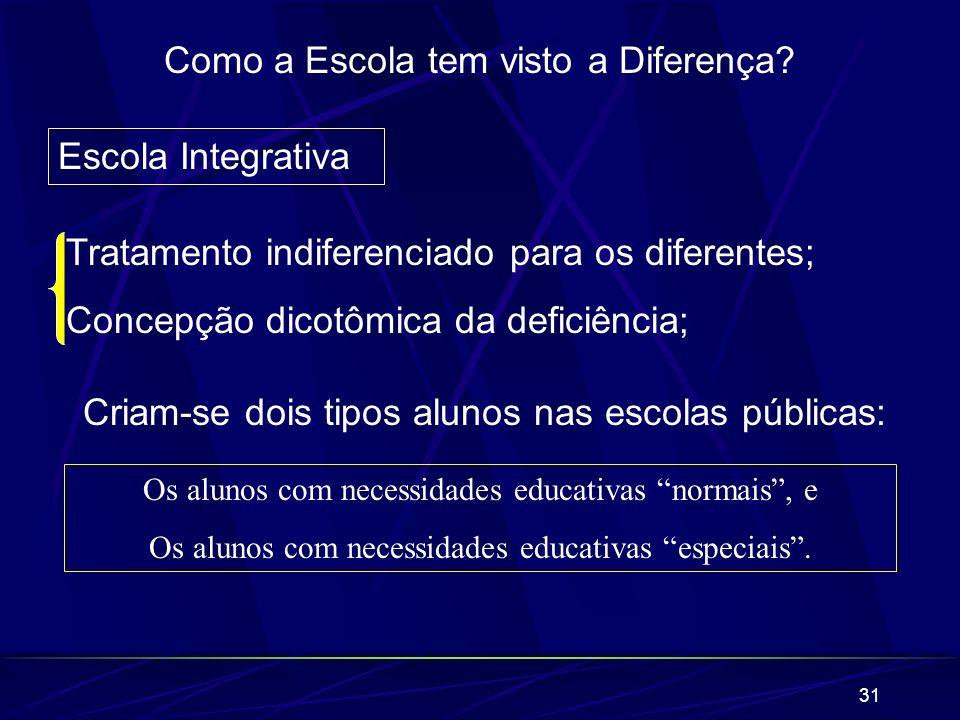 31 Como a Escola tem visto a Diferença? Escola Integrativa Tratamento indiferenciado para os diferentes; Concepção dicotômica da deficiência; Criam-se
