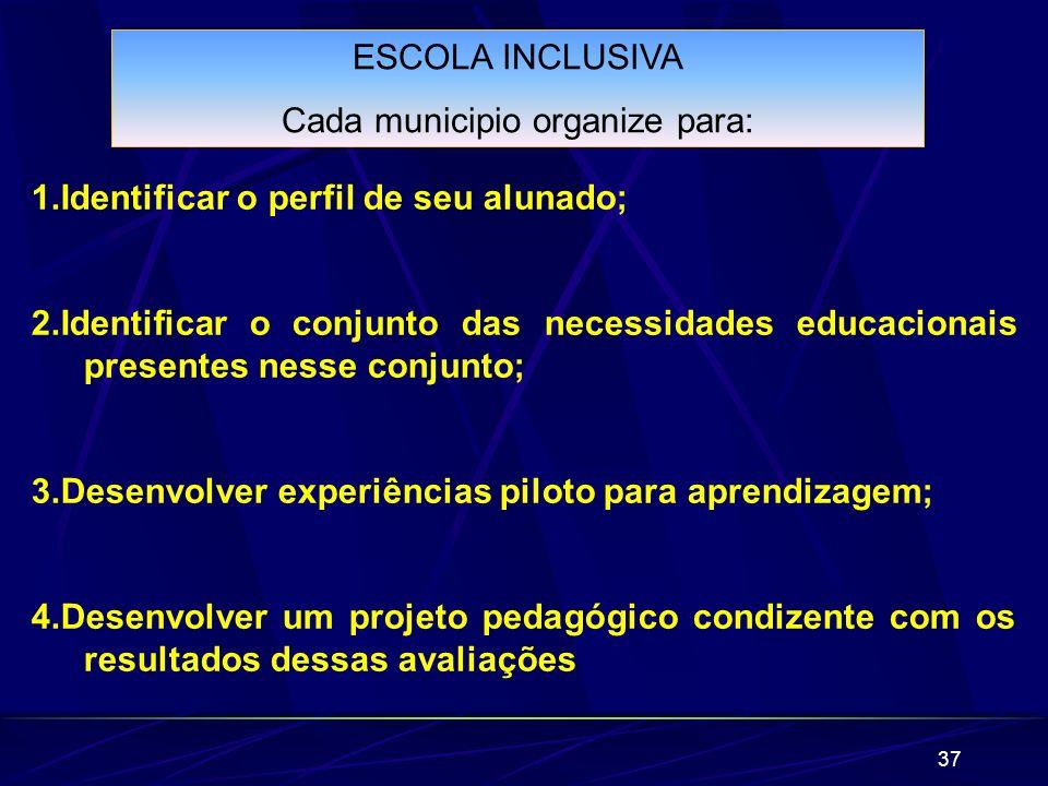37 ESCOLA INCLUSIVA Cada municipio organize para: 1.Identificar o perfil de seu alunado; 2.Identificar o conjunto das necessidades educacionais presen