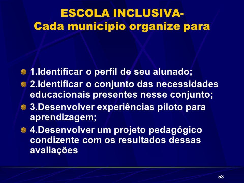 53 ESCOLA INCLUSIVA- Cada municipio organize para 1.Identificar o perfil de seu alunado; 2.Identificar o conjunto das necessidades educacionais presen