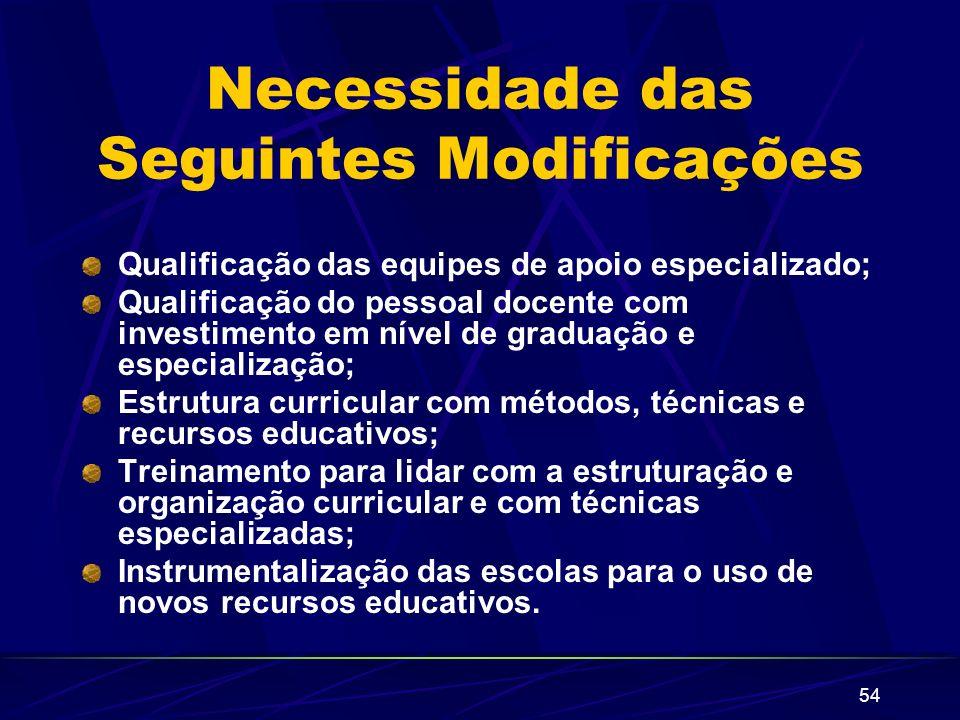54 Necessidade das Seguintes Modificações Qualificação das equipes de apoio especializado; Qualificação do pessoal docente com investimento em nível d