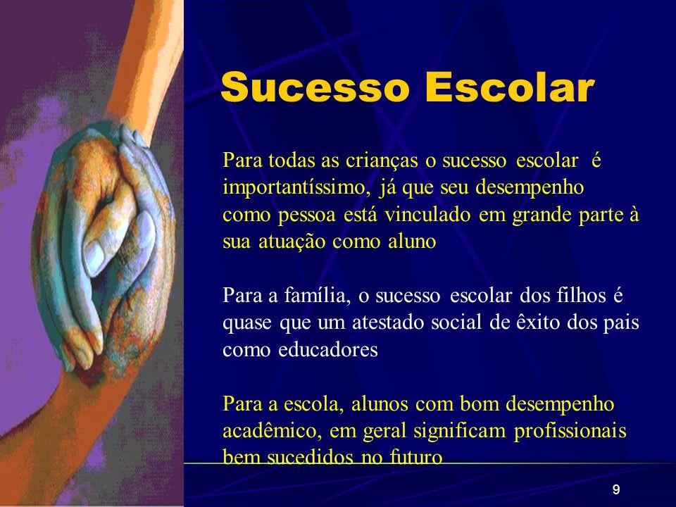 9 Sucesso Escolar Para todas as crianças o sucesso escolar é importantíssimo, já que seu desempenho como pessoa está vinculado em grande parte à sua a
