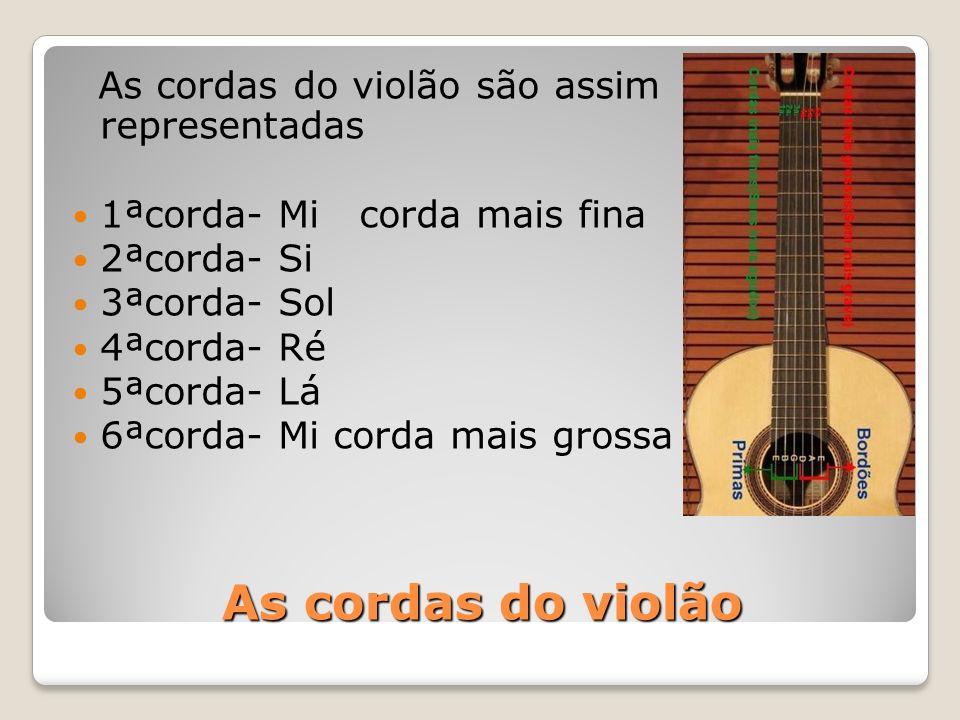 As cordas do violão As cordas do violão são assim representadas 1ªcorda- Mi corda mais fina 2ªcorda- Si 3ªcorda- Sol 4ªcorda- Ré 5ªcorda- Lá 6ªcorda-