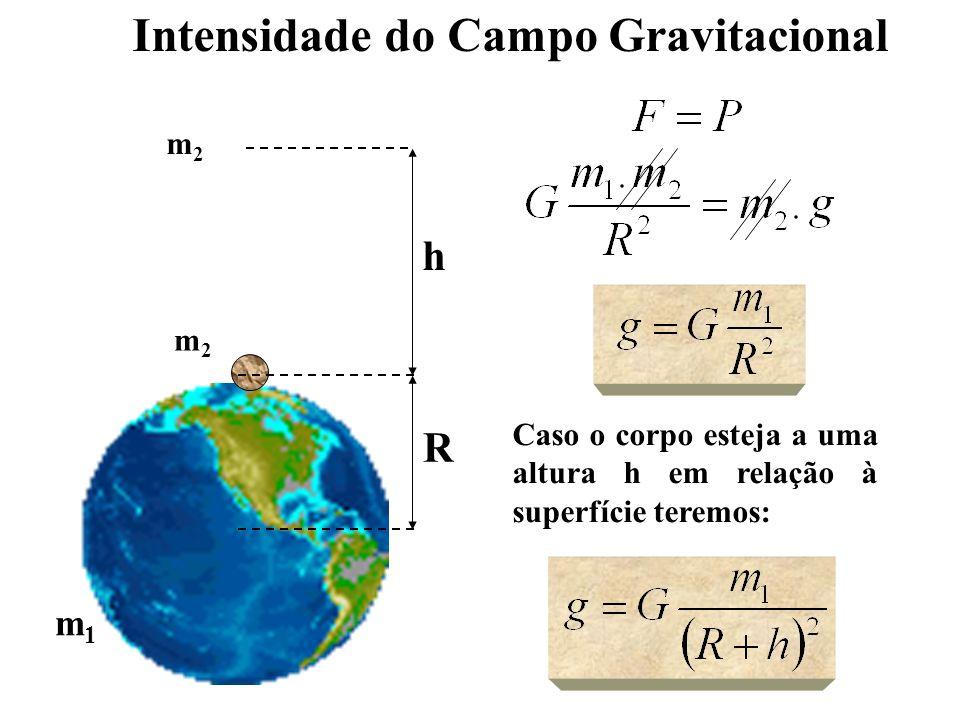 Intensidade do Campo Gravitacional R h Caso o corpo esteja a uma altura h em relação à superfície teremos: m1m1 m2m2 m2m2