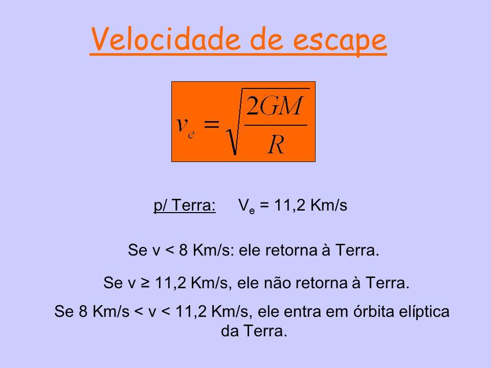 Velocidade de escape p/ Terra:V e = 11,2 Km/s Se v < 8 Km/s: ele retorna à Terra. Se v 11,2 Km/s, ele não retorna à Terra. Se 8 Km/s < v < 11,2 Km/s,