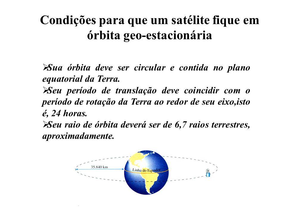 S ua órbita deve ser circular e contida no plano equatorial da Terra. S eu período de translação deve coincidir com o período de rotação da Terra ao r