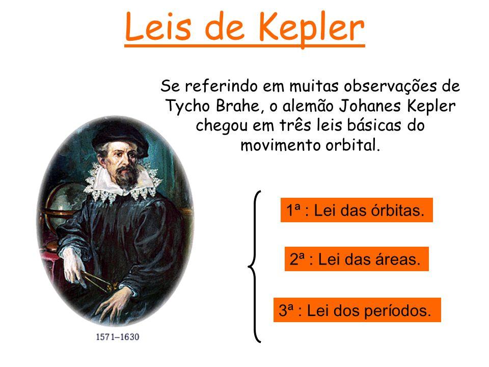 Leis de Kepler Se referindo em muitas observações de Tycho Brahe, o alemão Johanes Kepler chegou em três leis básicas do movimento orbital. 1ª : Lei d