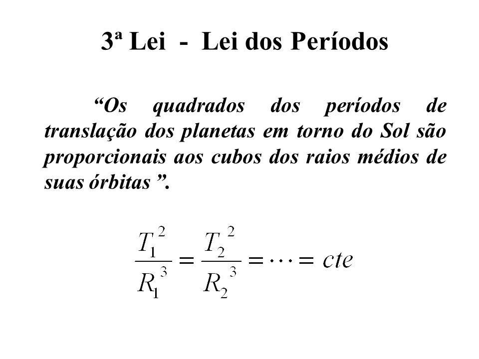 3ª Lei - Lei dos Períodos Os quadrados dos períodos de translação dos planetas em torno do Sol são proporcionais aos cubos dos raios médios de suas ór