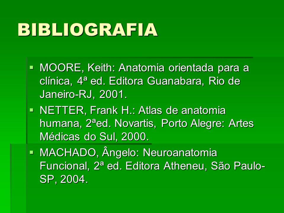 BIBLIOGRAFIA MOORE, Keith: Anatomia orientada para a clínica, 4ª ed. Editora Guanabara, Rio de Janeiro-RJ, 2001. MOORE, Keith: Anatomia orientada para