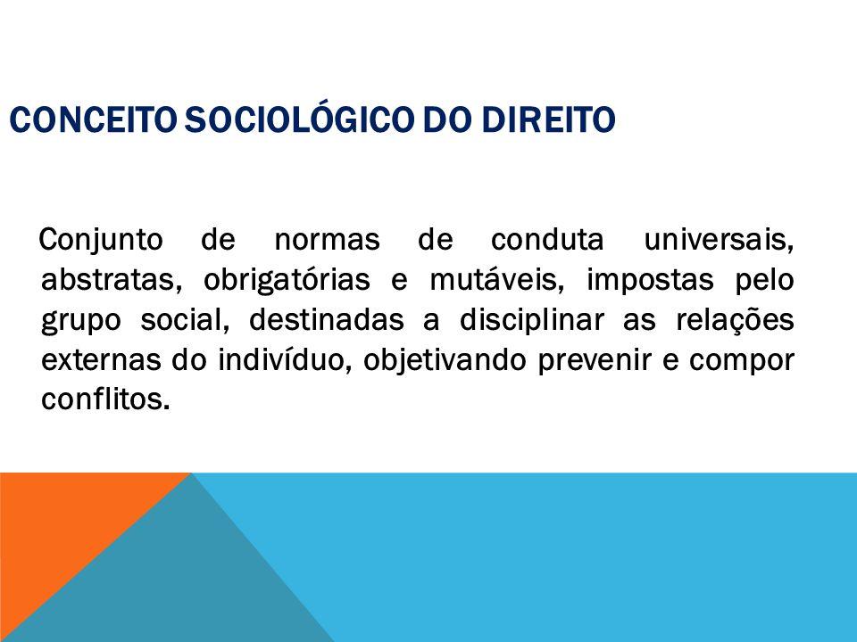 ORIGEM DAS NORMAS DE CONDUTA A) Escola Monista – Somente o grupo político está apto a criar as normas de direito.