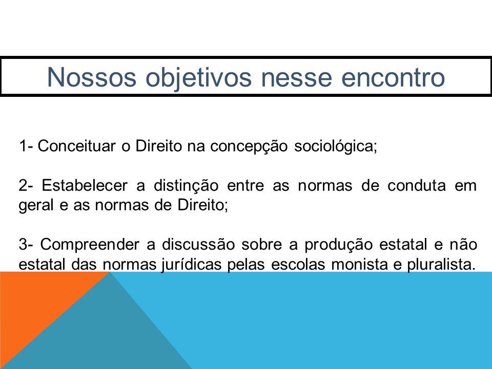 CONCEITO SOCIOLÓGICO DO DIREITO O Direito é um fato social que surge nas inter-relações sociais e tem por fim satisfazer as necessidades sociais, como prevenir e compor conflitos.