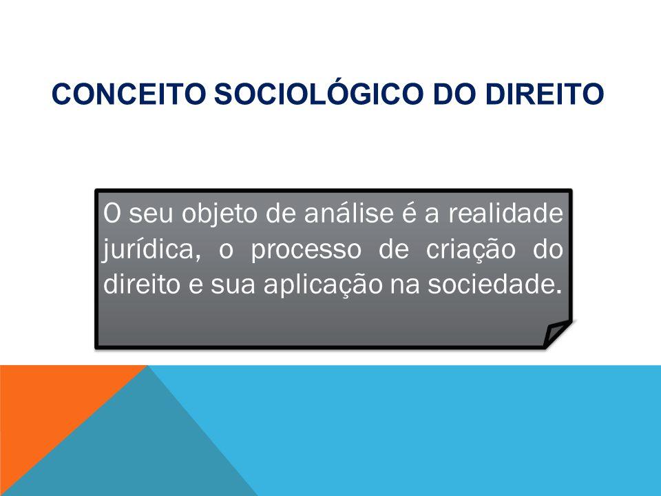 NORMA DE CONDUTA Moral A norma de conduta é um enunciado que estabelece a forma de ordenação de uma relação social, ou seja, uma relação entre duas ou mais pessoas.