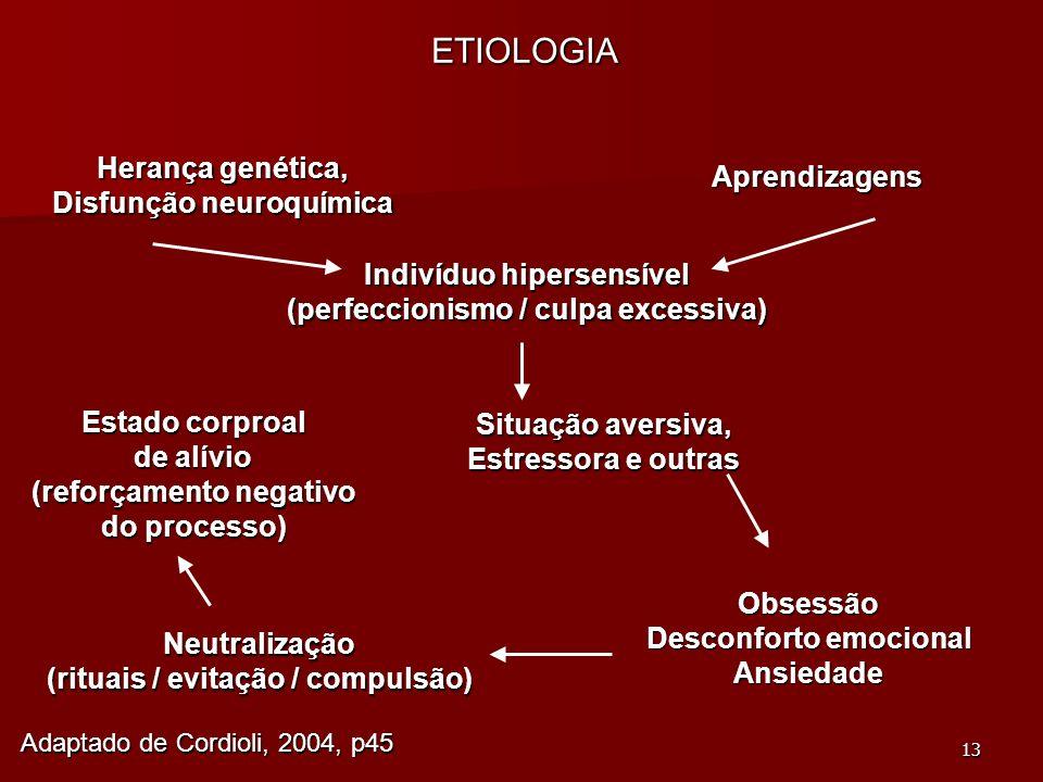 13 ETIOLOGIA Herança genética, Disfunção neuroquímica Aprendizagens Indivíduo hipersensível (perfeccionismo / culpa excessiva) Situação aversiva, Estr