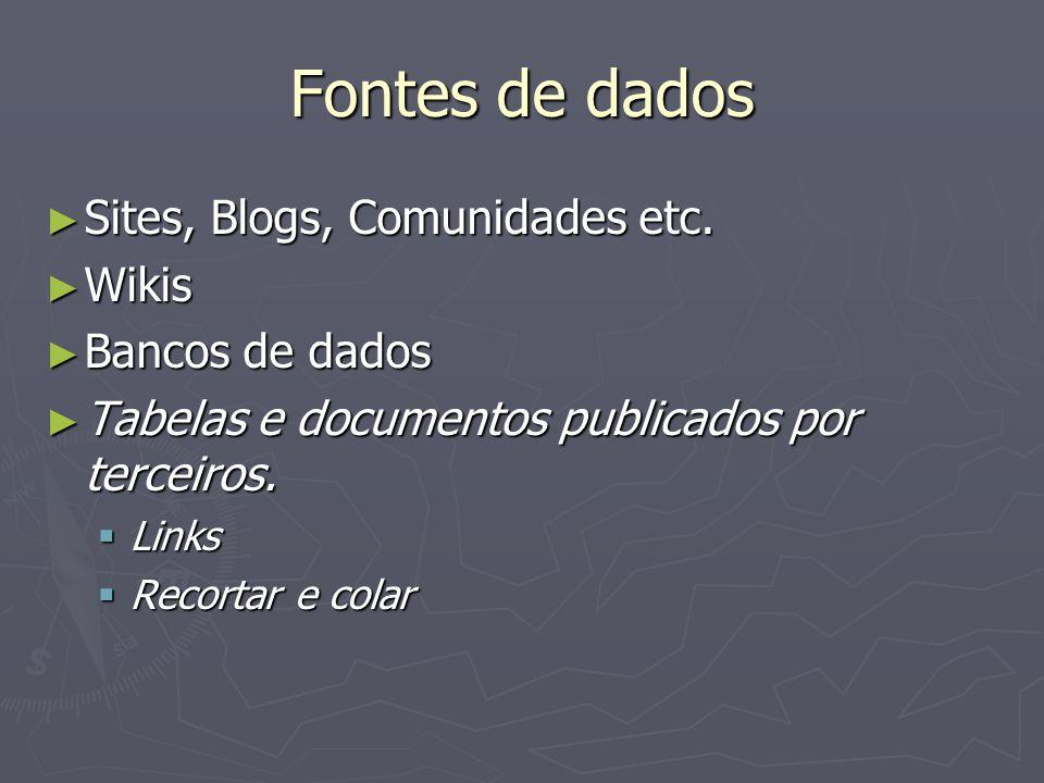 Fontes de dados Sites, Blogs, Comunidades etc. Sites, Blogs, Comunidades etc.