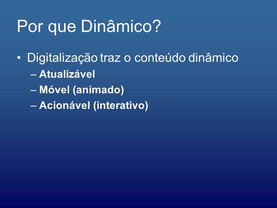 Por que Dinâmico? Digitalização traz o conteúdo dinâmico –Atualizável –Móvel (animado) –Acionável (interativo)