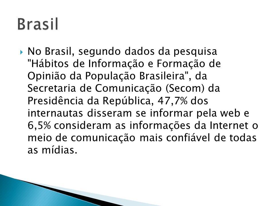No Brasil, segundo dados da pesquisa