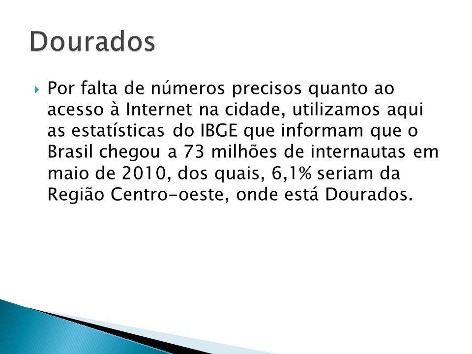 Por falta de números precisos quanto ao acesso à Internet na cidade, utilizamos aqui as estatísticas do IBGE que informam que o Brasil chegou a 73 mil