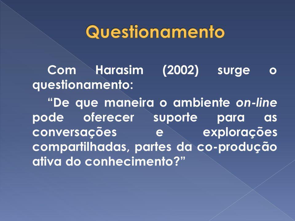 Com Harasim (2002) surge o questionamento: De que maneira o ambiente on-line pode oferecer suporte para as conversações e explorações compartilhadas,