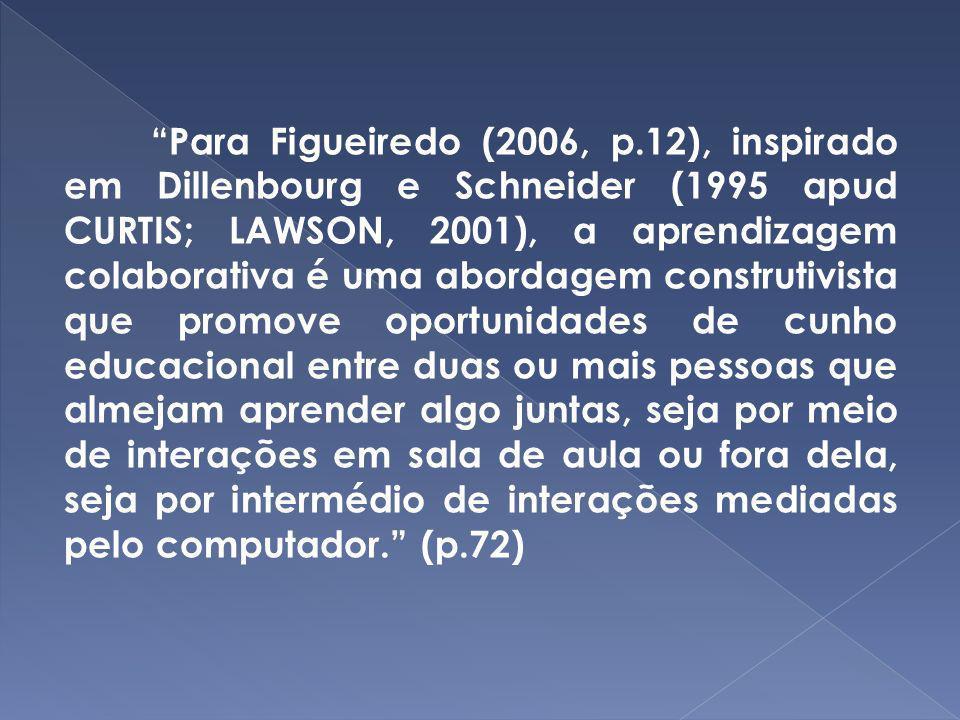 Para Figueiredo (2006, p.12), inspirado em Dillenbourg e Schneider (1995 apud CURTIS; LAWSON, 2001), a aprendizagem colaborativa é uma abordagem const
