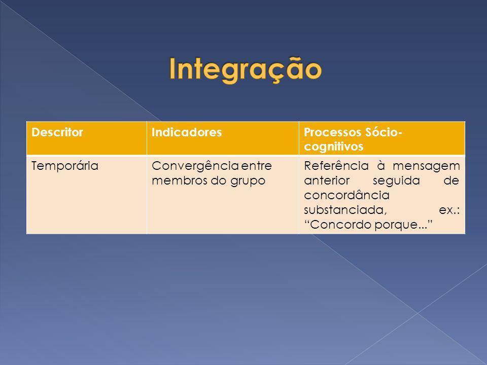 DescritorIndicadoresProcessos Sócio- cognitivos TemporáriaConvergência entre membros do grupo Referência à mensagem anterior seguida de concordância s