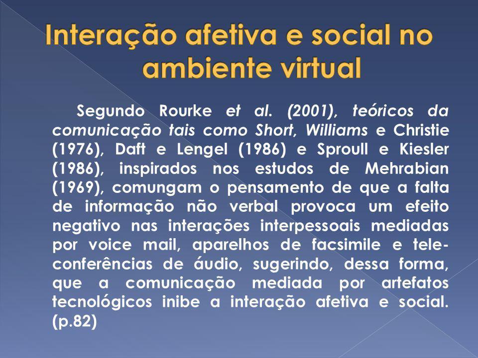 Segundo Rourke et al. (2001), teóricos da comunicação tais como Short, Williams e Christie (1976), Daft e Lengel (1986) e Sproull e Kiesler (1986), in