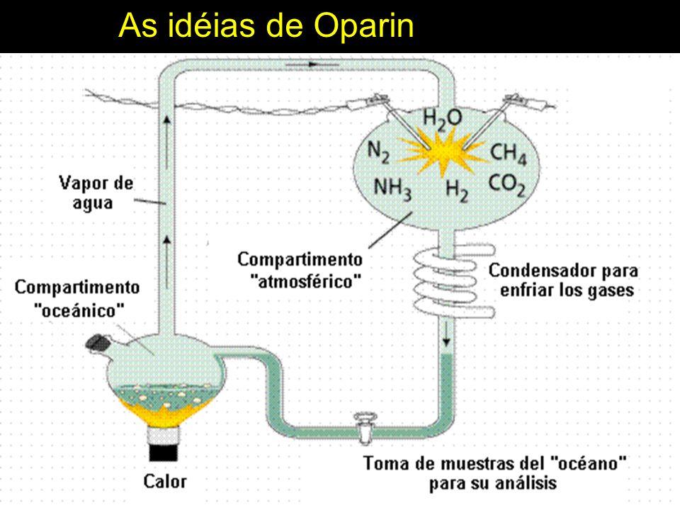 As idéias de Oparin