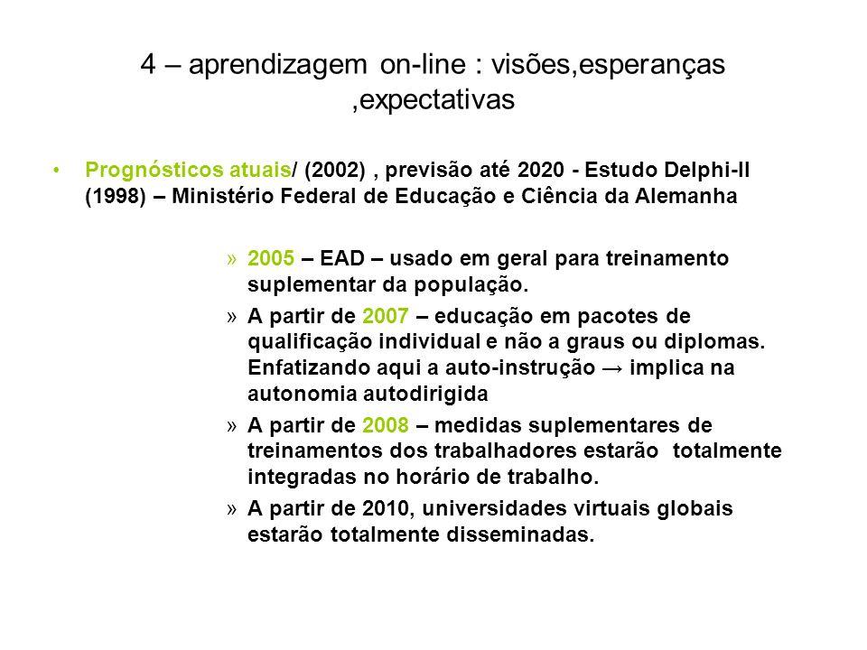 4 – aprendizagem on-line : visões,esperanças,expectativas Prognósticos atuais/ (2002), previsão até 2020 - Estudo Delphi-II (1998) – Ministério Federa