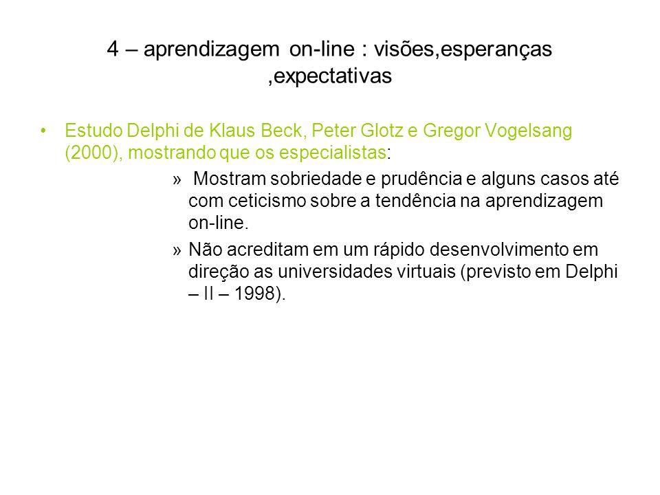 4 – aprendizagem on-line : visões,esperanças,expectativas Estudo Delphi de Klaus Beck, Peter Glotz e Gregor Vogelsang (2000), mostrando que os especia